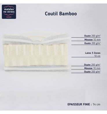 Coupe du Matelas Latex Bambou 14 cm