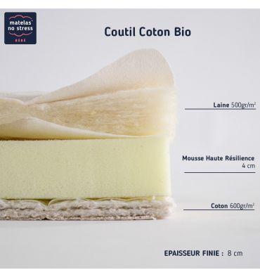 Bio confort Douillet