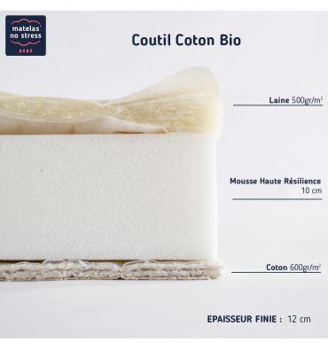 Coupe du Matelas Confort Douillet 12 cm.