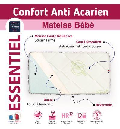 matelas 70x140 anti acarien