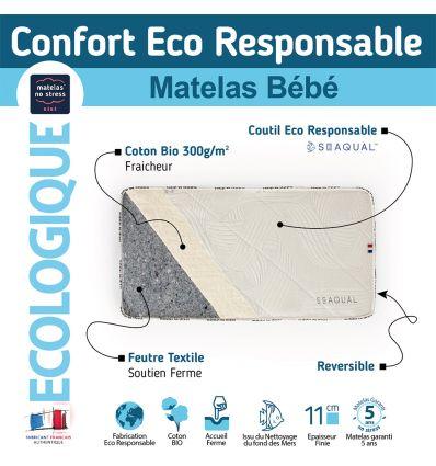 Le matelas 60x120 bébé recyclé qui sauve la planète
