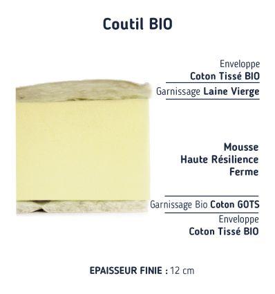 Matelas Mousse Laine et Coton Bio 80*180