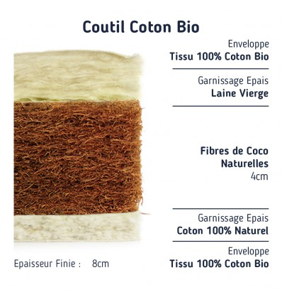 matelas sur mesure Bio Fibres coco ferme