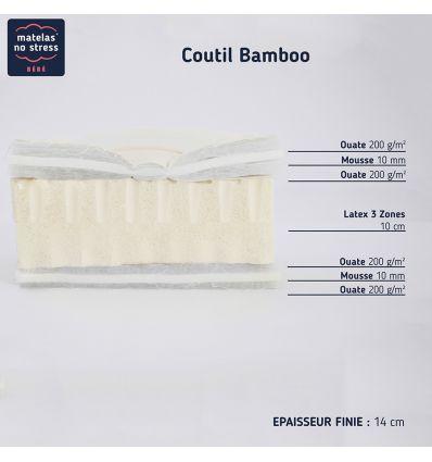 Coupe de notre matelas 60x120 latex bambou