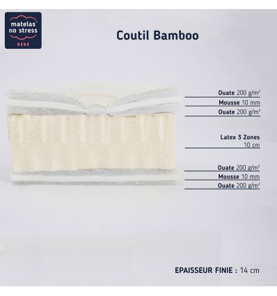 Coupe de notre matelas bambou 70x140 latex